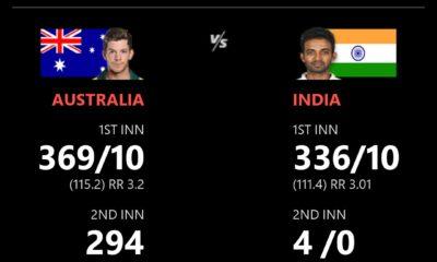 Ind vs Aus test Day 4
